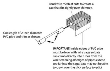 Insert a modified section of 2 inch PVC pipe through holes cut in the sides of the wire cage.