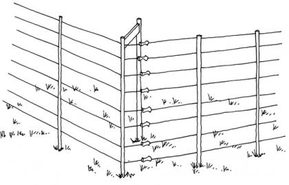 A drawing shows the instillation of a electric fence.